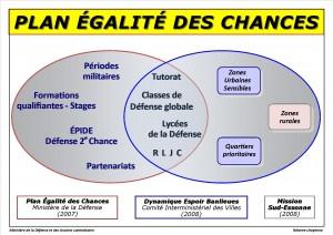 Panneaux - Schéma de synthèse - Maj 29 05 2012