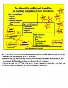 Préconisations et commentaires - 05